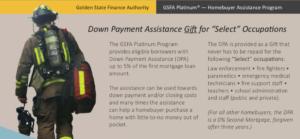 Saving for Downpayment? Homebuyer Assistance Program GSFA Platinum might help