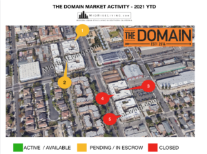 The Domain in Anaheim Packing District – June 2021 Market Update